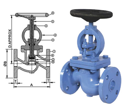 Cast Iron Steam Valves Ci Steam Valves Manufacturer Supplier India
